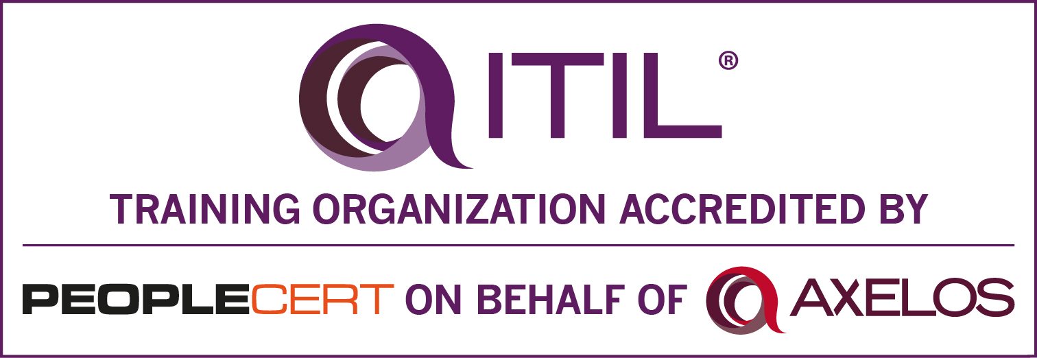 ITIL® Foundation i Practitioner